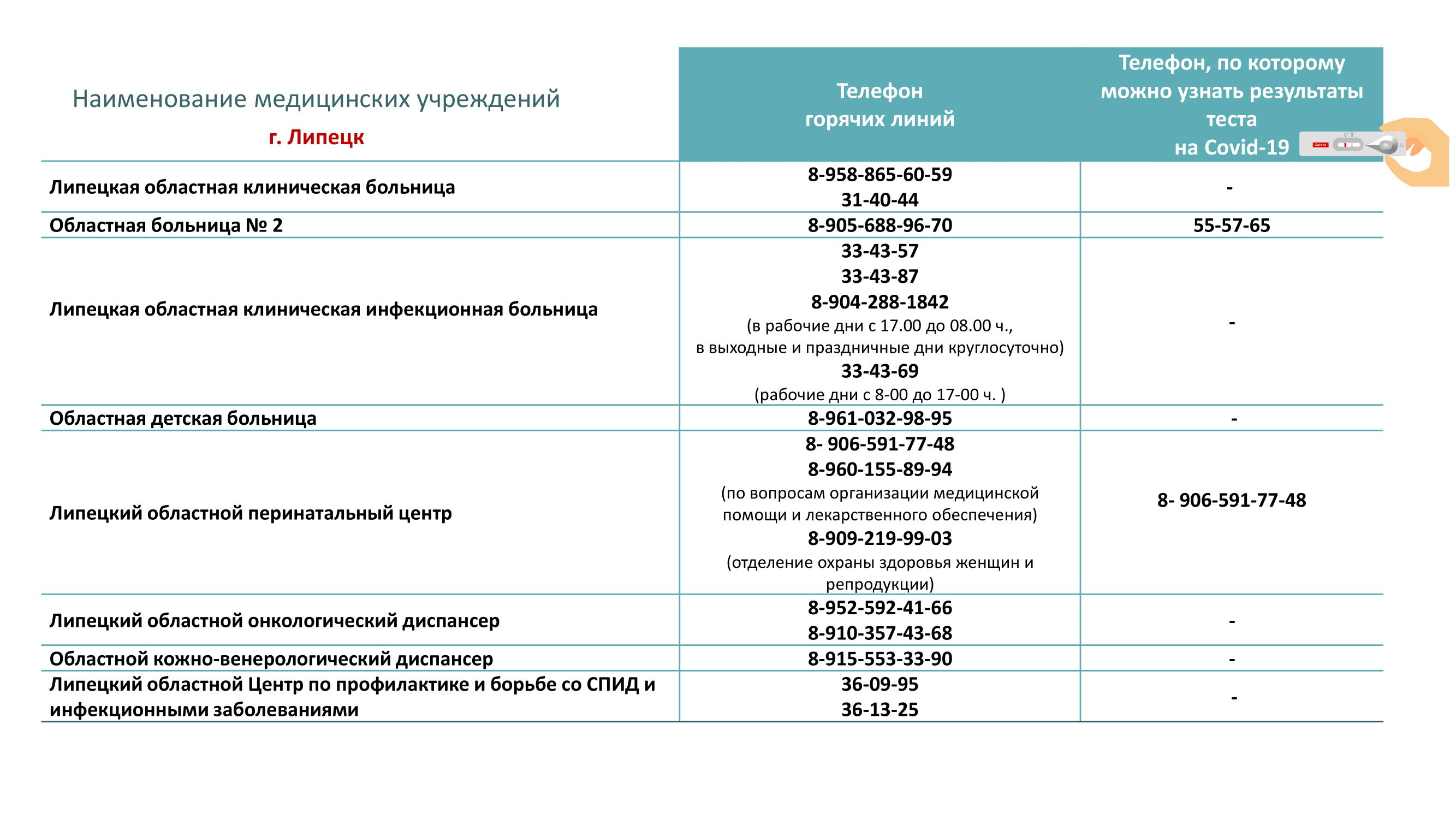 Помощь в период пандемии в Липецкой области-06