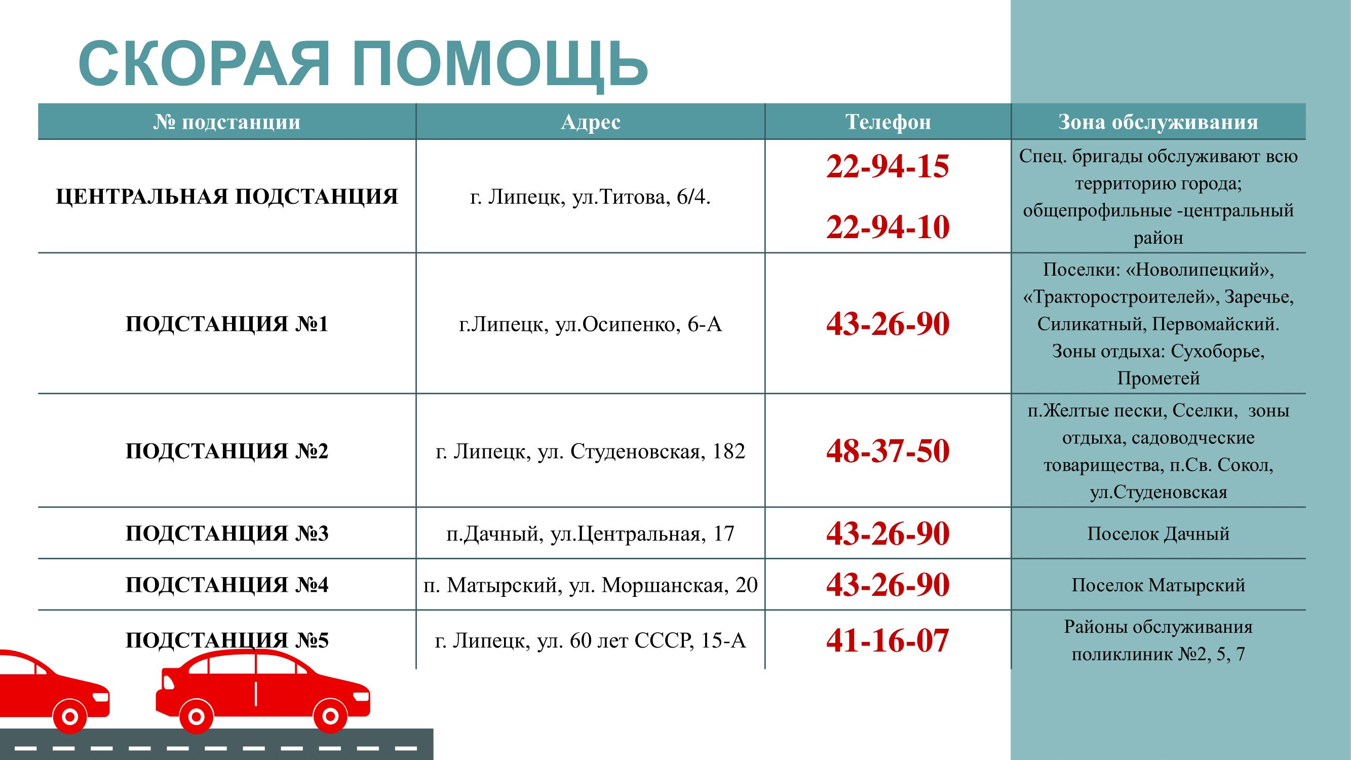 Помощь в период пандемии в Липецкой области-10